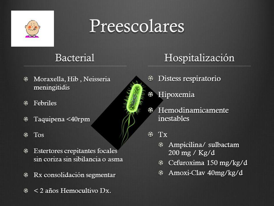 Preescolares Bacterial Moraxella, Hib, Neisseria meningitidis Febriles Taquipena <40rpm Tos Estertores crepitantes focales sin coriza sin sibilancia o