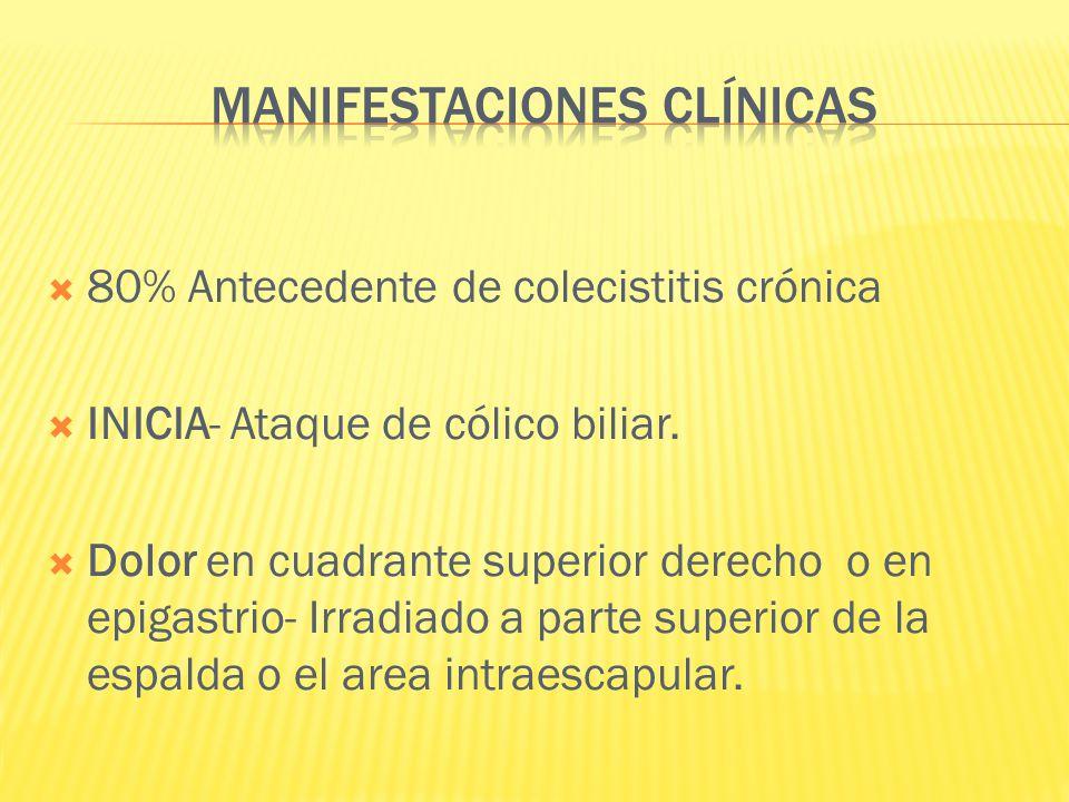 80% Antecedente de colecistitis crónica INICIA- Ataque de cólico biliar. Dolor en cuadrante superior derecho o en epigastrio- Irradiado a parte superi