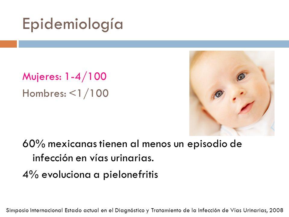 Epidemiología Mujeres: 1-4/100 Hombres: <1/100 60% mexicanas tienen al menos un episodio de infección en vías urinarias. 4% evoluciona a pielonefritis