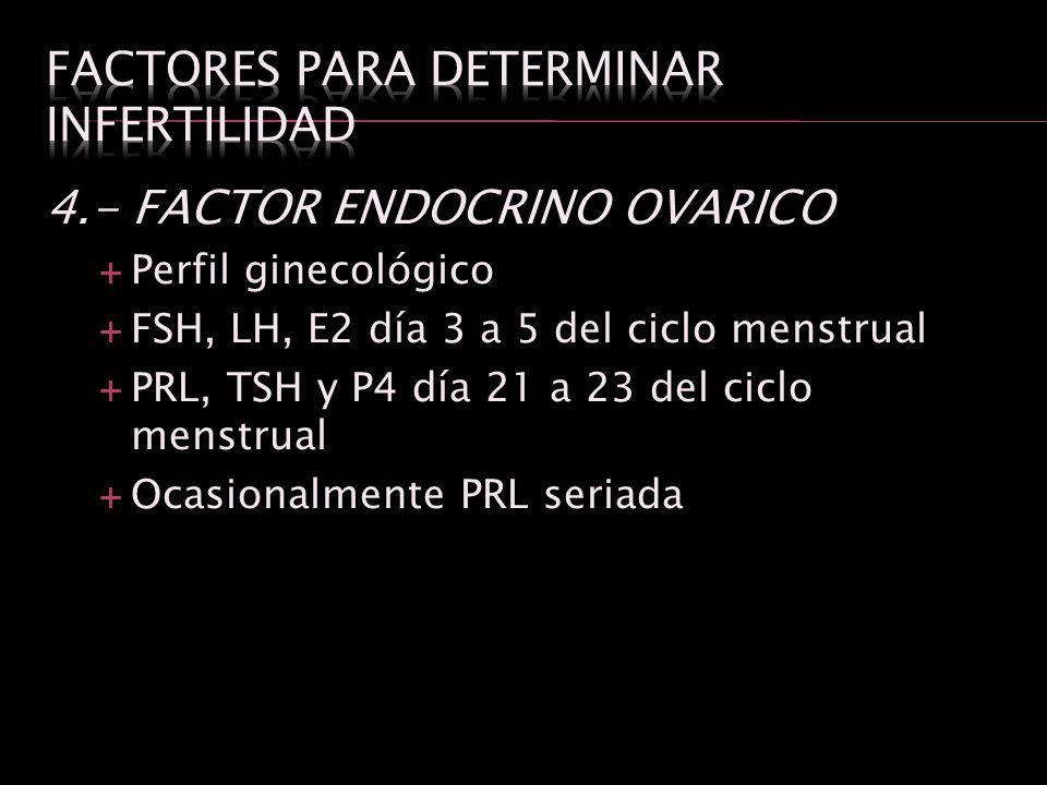 4.- FACTOR ENDOCRINO OVARICO Perfil ginecológico FSH, LH, E2 día 3 a 5 del ciclo menstrual PRL, TSH y P4 día 21 a 23 del ciclo menstrual Ocasionalment