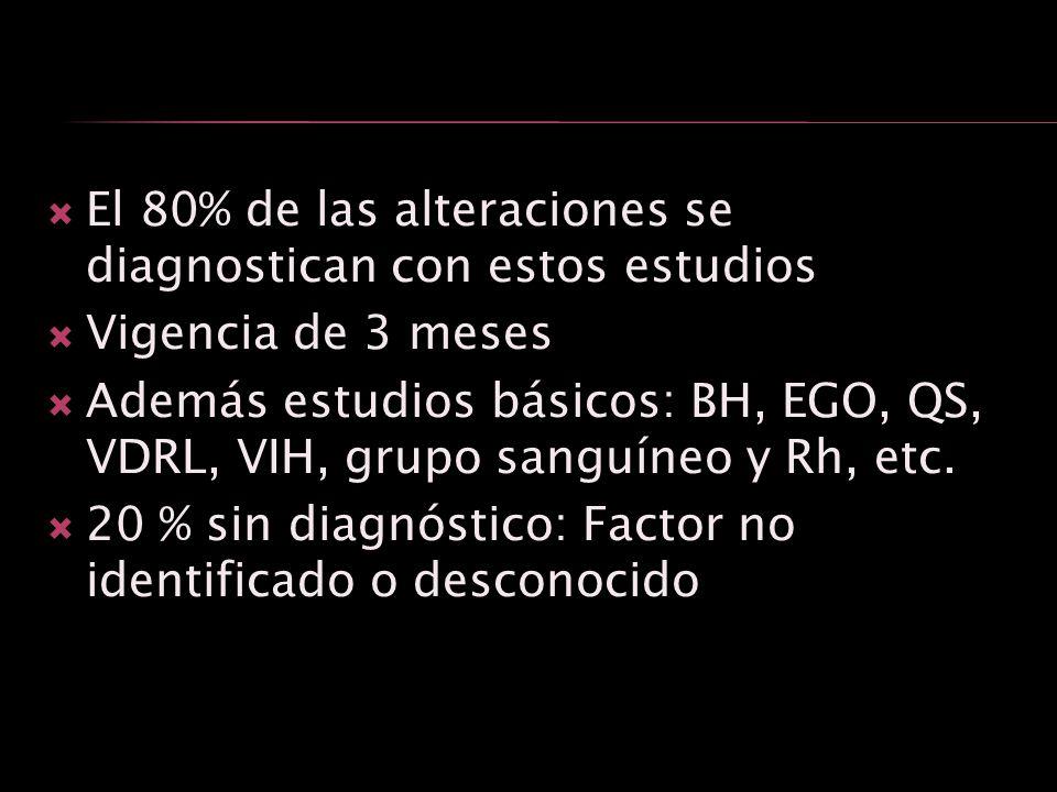 El 80% de las alteraciones se diagnostican con estos estudios Vigencia de 3 meses Además estudios básicos: BH, EGO, QS, VDRL, VIH, grupo sanguíneo y R