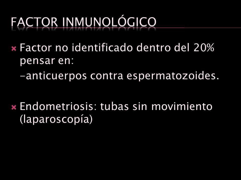 Factor no identificado dentro del 20% pensar en: -anticuerpos contra espermatozoides. Endometriosis: tubas sin movimiento (laparoscopía)