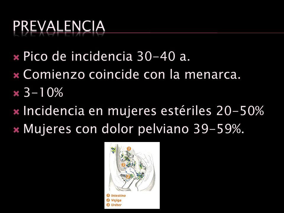 Pico de incidencia 30-40 a. Comienzo coincide con la menarca. 3-10% Incidencia en mujeres estériles 20-50% Mujeres con dolor pelviano 39-59%.
