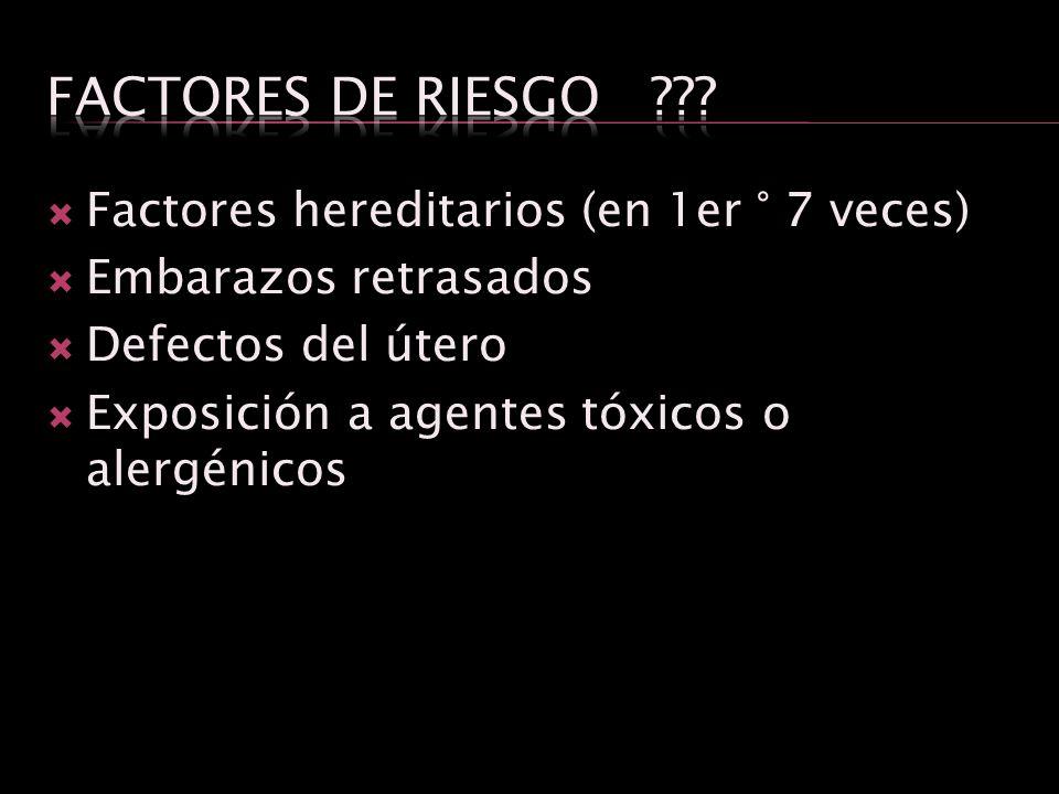 Factores hereditarios (en 1er ° 7 veces) Embarazos retrasados Defectos del útero Exposición a agentes tóxicos o alergénicos