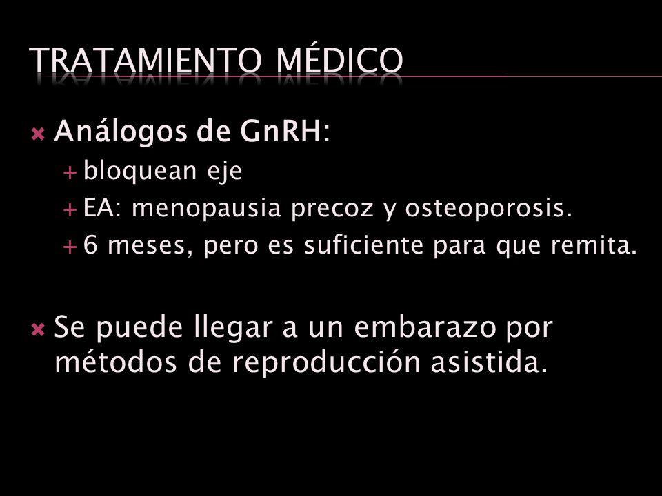 Análogos de GnRH: bloquean eje EA: menopausia precoz y osteoporosis. 6 meses, pero es suficiente para que remita. Se puede llegar a un embarazo por mé