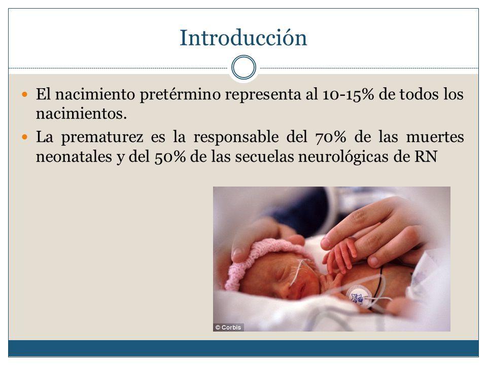 Introducción El nacimiento pretérmino representa al 10-15% de todos los nacimientos.