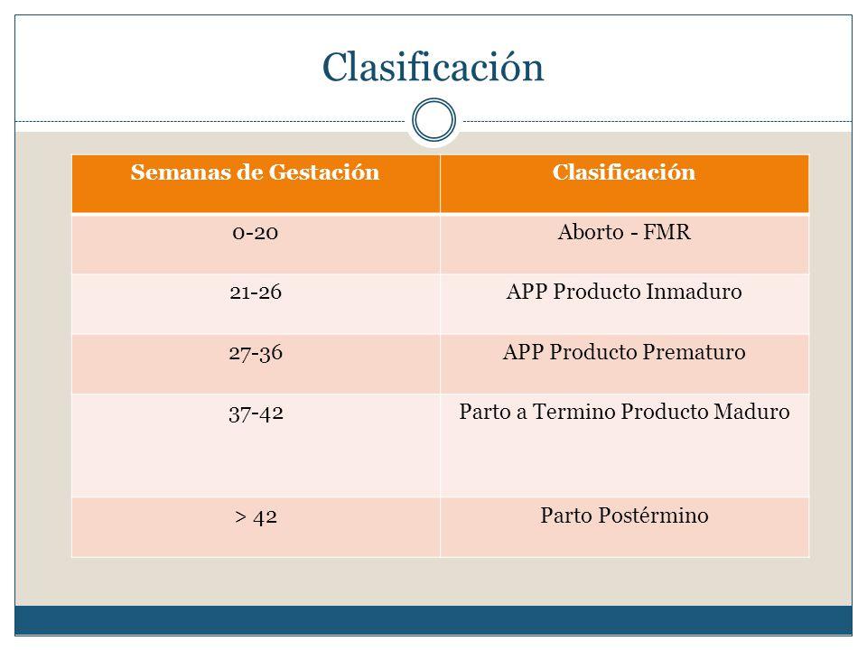 Clasificación Semanas de GestaciónClasificación 0-20Aborto - FMR 21-26APP Producto Inmaduro 27-36APP Producto Prematuro 37-42Parto a Termino Producto Maduro > 42Parto Postérmino