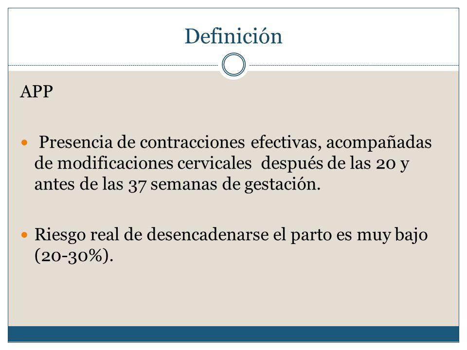 Definición APP Presencia de contracciones efectivas, acompañadas de modificaciones cervicales después de las 20 y antes de las 37 semanas de gestación.