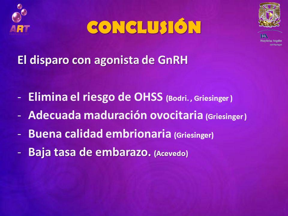 CONCLUSIÓN El disparo con agonista de GnRH -Elimina el riesgo de OHSS (Bodri., Griesinger ) -Adecuada maduración ovocitaria (Griesinger ) -Buena calid