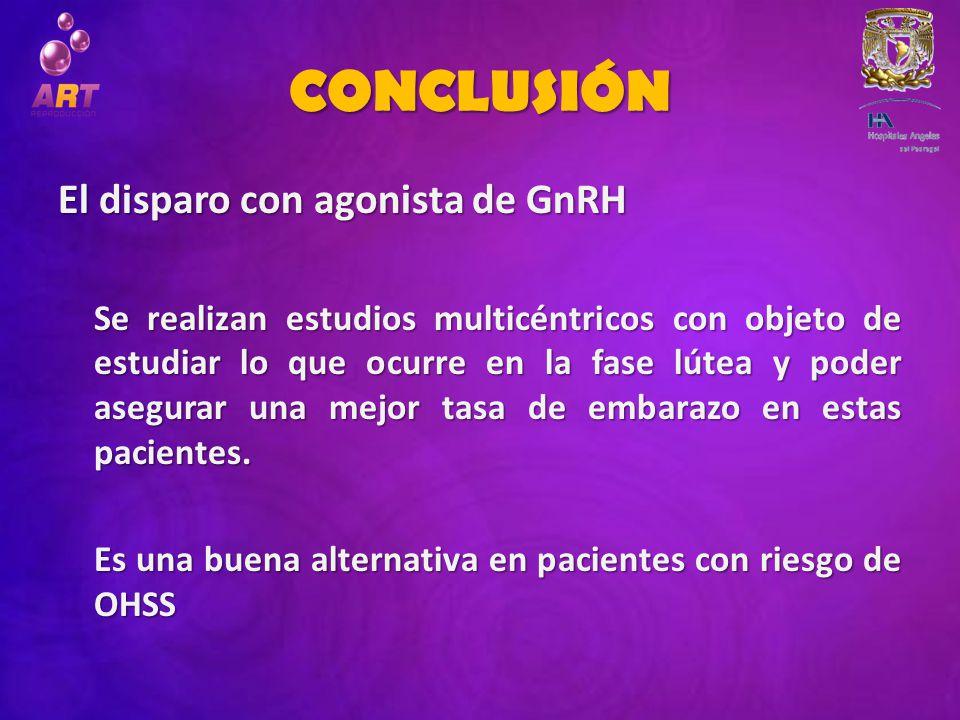 CONCLUSIÓN El disparo con agonista de GnRH Se realizan estudios multicéntricos con objeto de estudiar lo que ocurre en la fase lútea y poder asegurar