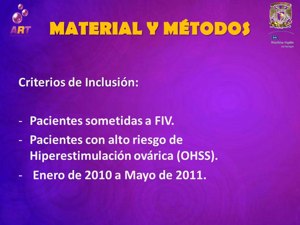 MATERIAL Y MÉTODOS Criterios de Inclusión Criterios de Inclusión: -Pacientes sometidas a FIV. -Pacientes con alto riesgo de Hiperestimulación ovárica