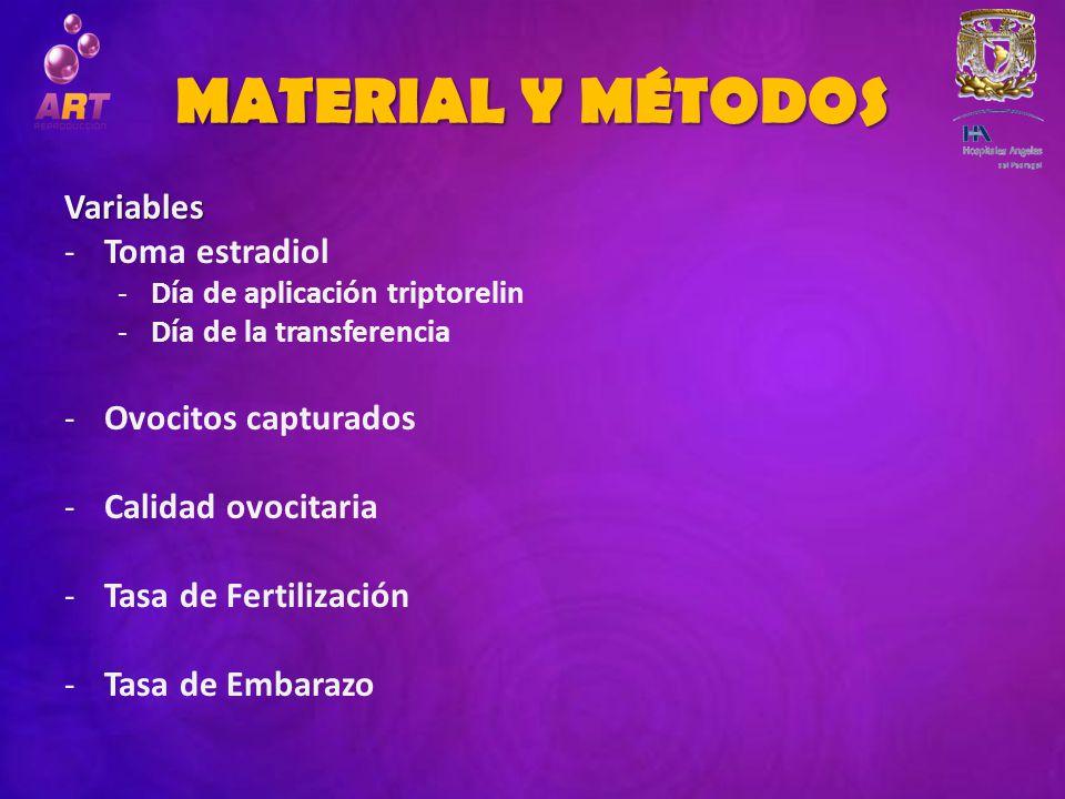MATERIAL Y MÉTODOS Variables -Toma estradiol -Día de aplicación triptorelin -Día de la transferencia -Ovocitos capturados -Calidad ovocitaria -Tasa de