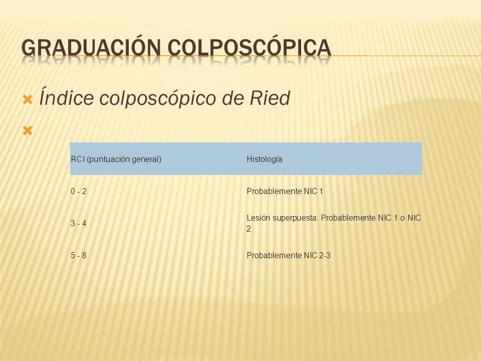 Índice colposcópico de Ried RCI (puntuación general)Histología 0 - 2Probablemente NIC 1 3 - 4 Lesión superpuesta: Probablemente NIC 1 o NIC 2 5 - 8Pro
