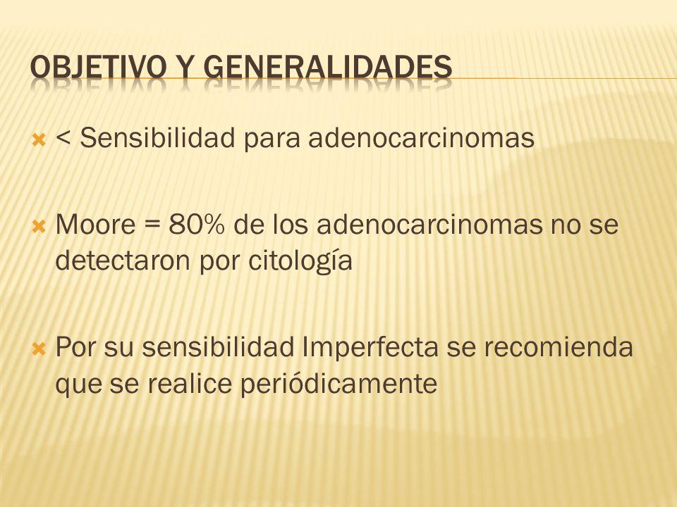 < Sensibilidad para adenocarcinomas Moore = 80% de los adenocarcinomas no se detectaron por citología Por su sensibilidad Imperfecta se recomienda que