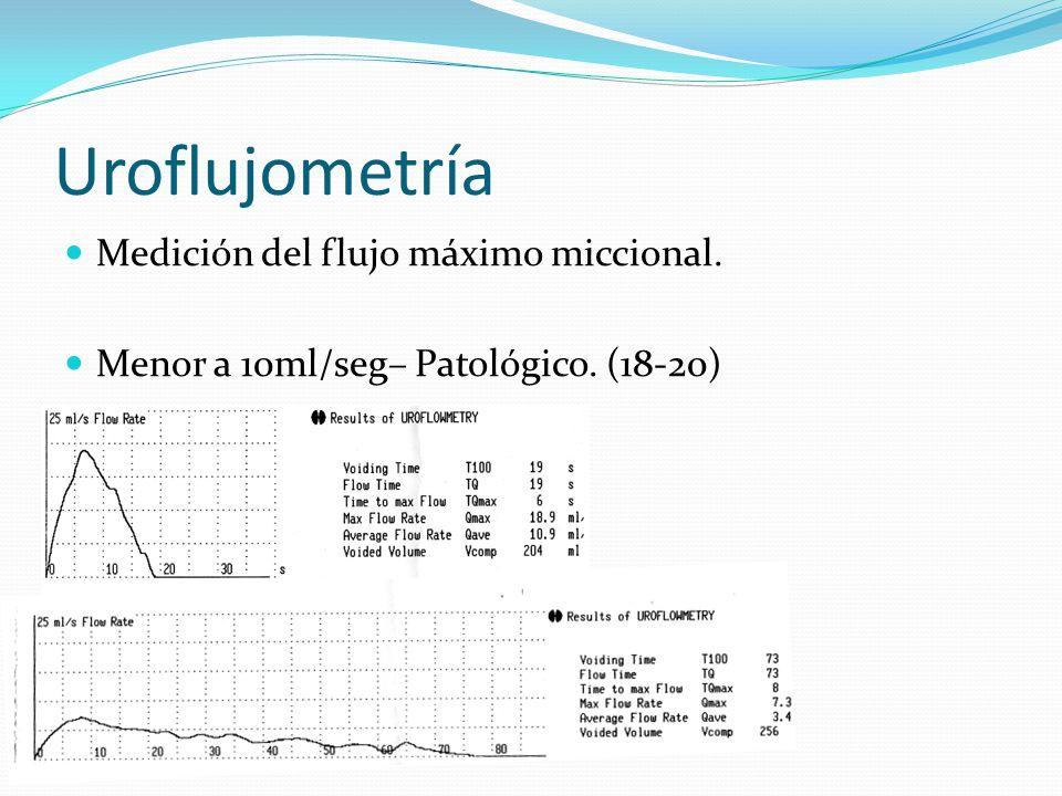 Uroflujometría Medición del flujo máximo miccional. Menor a 10ml/seg– Patológico. (18-20)