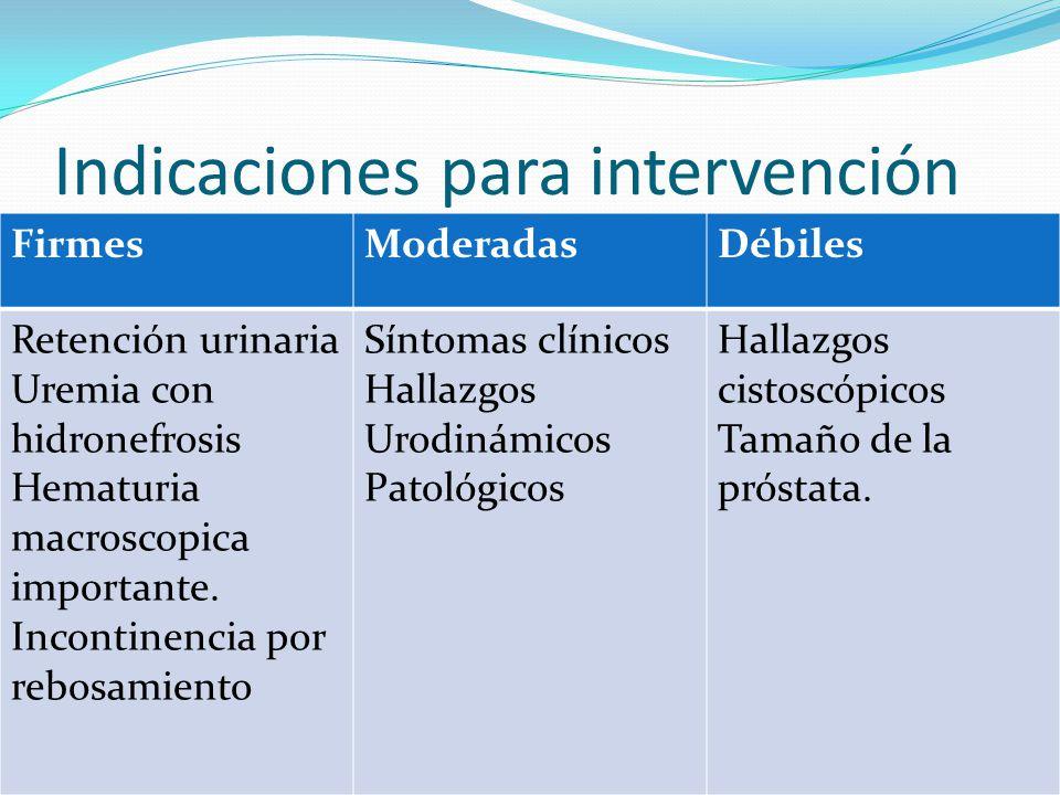Indicaciones para intervención FirmesModeradasDébiles Retención urinaria Uremia con hidronefrosis Hematuria macroscopica importante. Incontinencia por