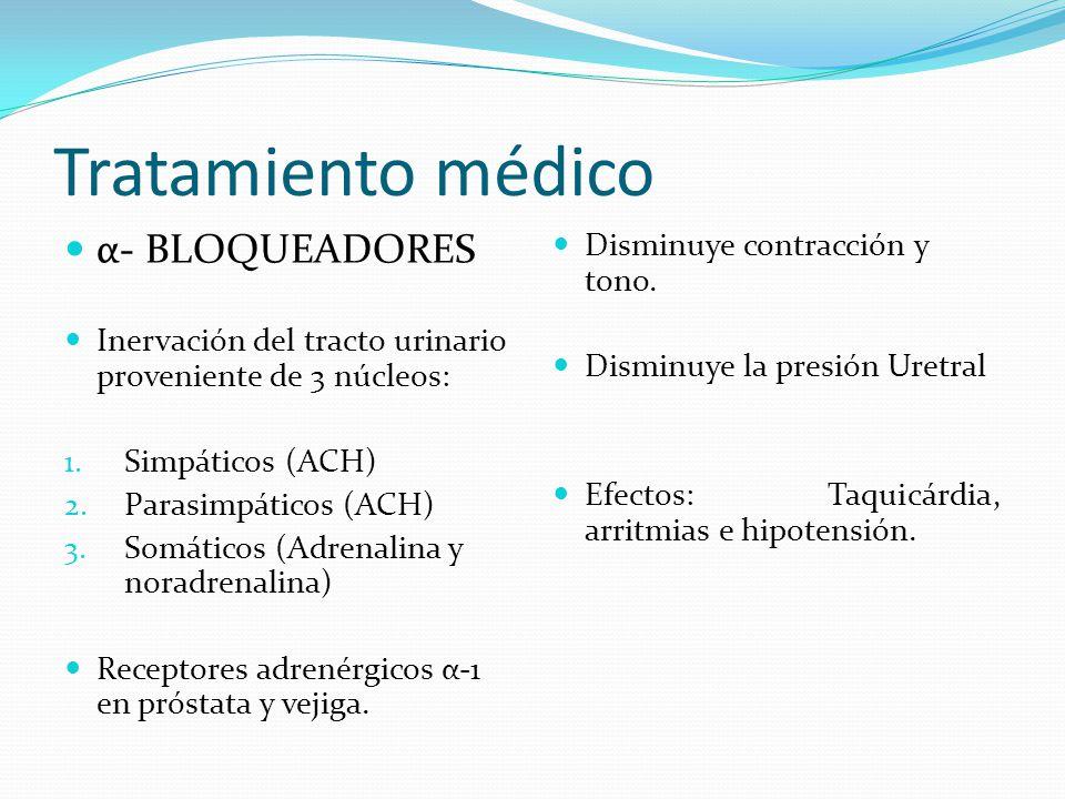 Tratamiento médico α- BLOQUEADORES Inervación del tracto urinario proveniente de 3 núcleos: 1. Simpáticos (ACH) 2. Parasimpáticos (ACH) 3. Somáticos (