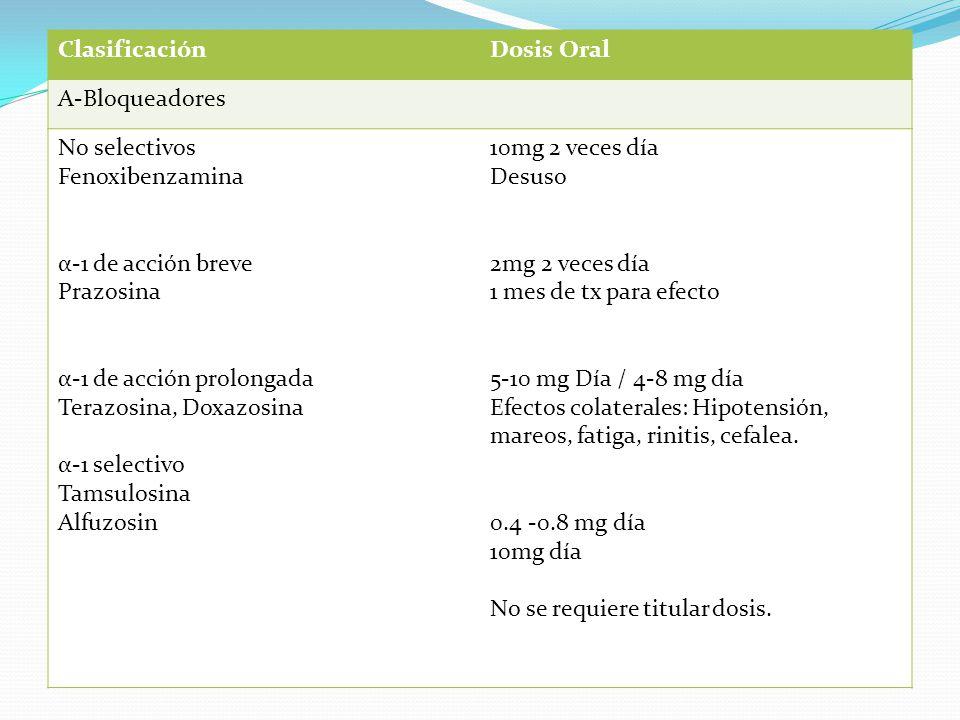 ClasificaciónDosis Oral Α-Bloqueadores No selectivos Fenoxibenzamina α-1 de acción breve Prazosina α-1 de acción prolongada Terazosina, Doxazosina α-1