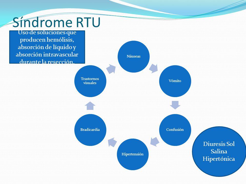 Síndrome RTU NáuseasVómitoConfusiónHipertensiónBradicardia Trastornos visuales Uso de soluciones que producen hemólisis, absorción de líquido y absorc