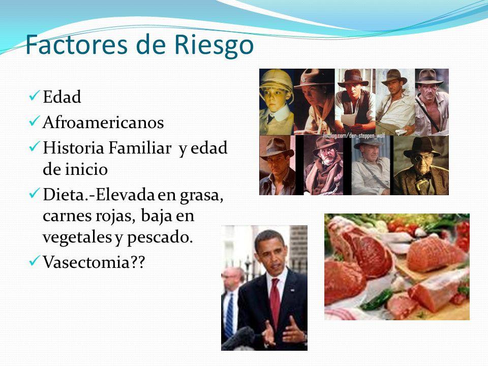 Factores de Riesgo Edad Afroamericanos Historia Familiar y edad de inicio Dieta.-Elevada en grasa, carnes rojas, baja en vegetales y pescado. Vasectom