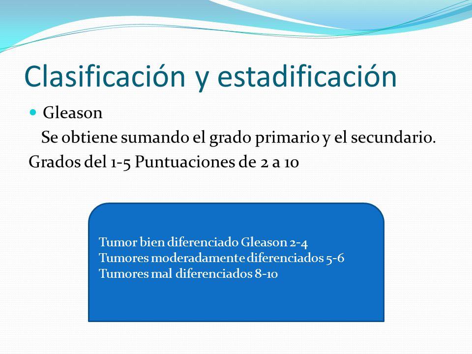 Clasificación y estadificación Gleason Se obtiene sumando el grado primario y el secundario. Grados del 1-5 Puntuaciones de 2 a 10 Tumor bien diferenc