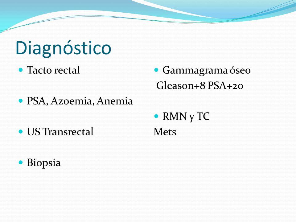 Diagnóstico Tacto rectal PSA, Azoemia, Anemia US Transrectal Biopsia Gammagrama óseo Gleason+8 PSA+20 RMN y TC Mets
