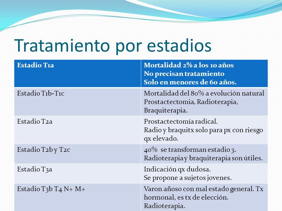Tratamiento por estadios Estadio T1aMortalidad 2% a los 10 años No precisan tratamiento Solo en menores de 60 años. Estadio T1b-T1cMortalidad del 80%