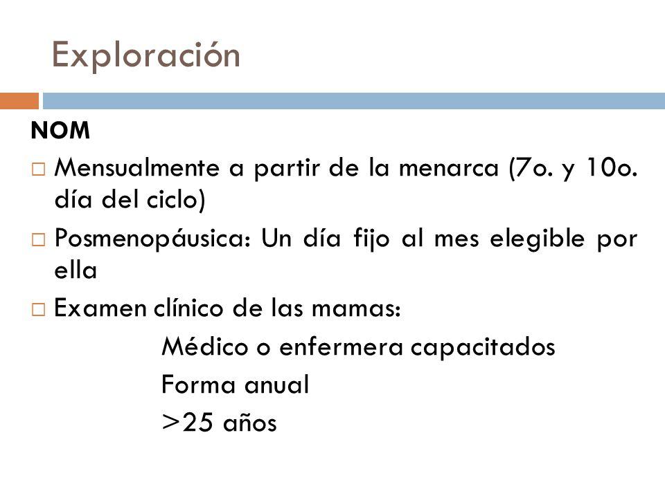 NOM Riesgo: F >40 años AHF Ca mama y patología benigna Nuligesta Embarazo desp 30 años Menarca 52 años Obesidad NOM Mensualmente a partir de la menarca (7o.