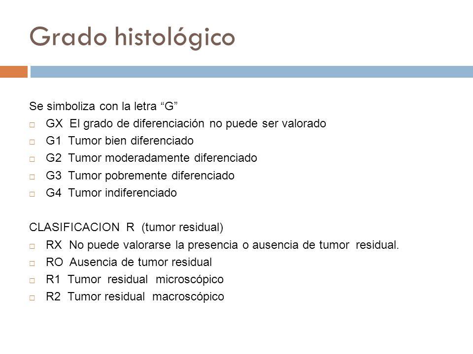 TNM Grado histológico Se simboliza con la letra G GX El grado de diferenciación no puede ser valorado G1 Tumor bien diferenciado G2 Tumor moderadamente diferenciado G3 Tumor pobremente diferenciado G4 Tumor indiferenciado CLASIFICACION R (tumor residual) RX No puede valorarse la presencia o ausencia de tumor residual.