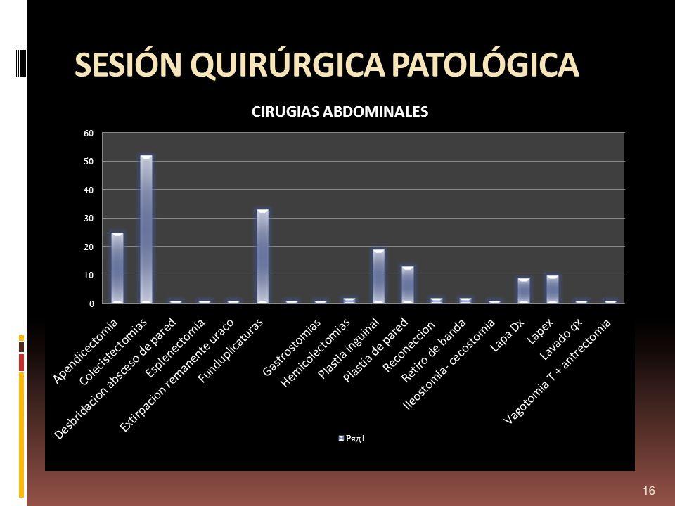 SESIÓN QUIRÚRGICA PATOLÓGICA 16