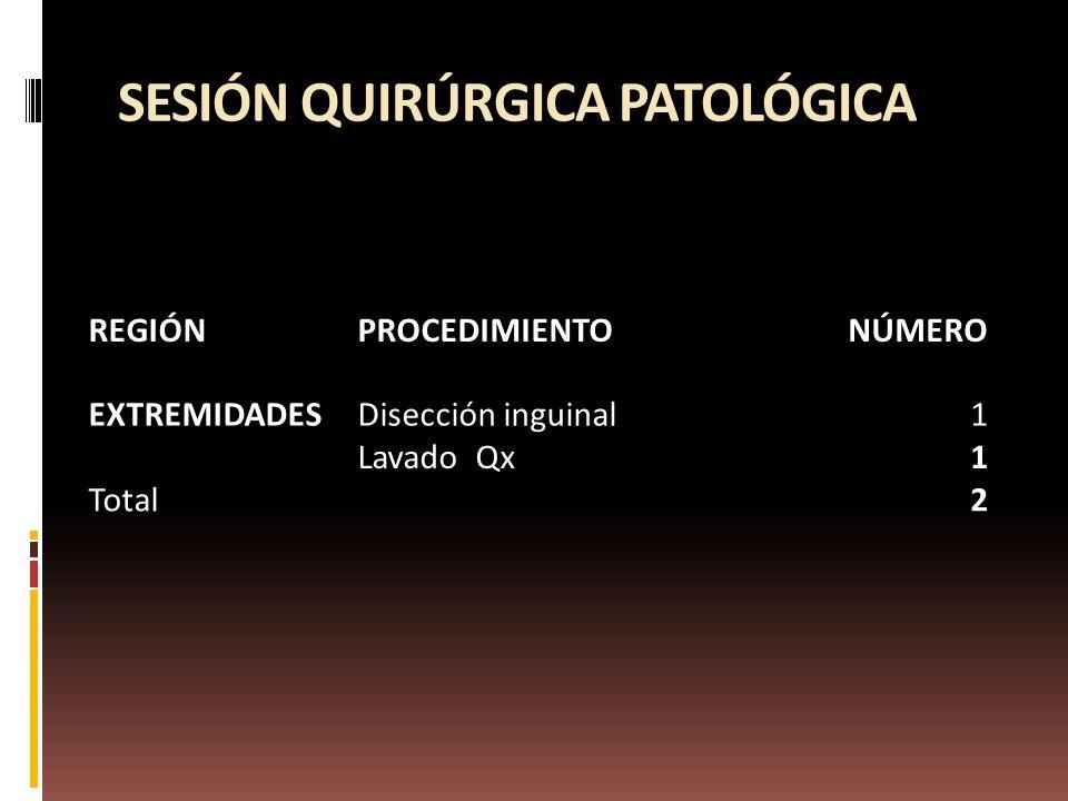 SESIÓN QUIRÚRGICA PATOLÓGICA REGIÓNPROCEDIMIENTONÚMERO EXTREMIDADESDisección inguinal1 Lavado Qx1 Total2