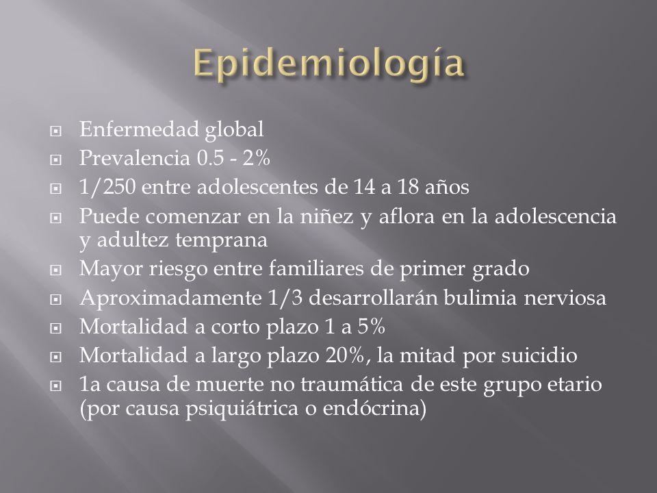 Enfermedad global Prevalencia 0.5 - 2% 1/250 entre adolescentes de 14 a 18 años Puede comenzar en la niñez y aflora en la adolescencia y adultez tempr