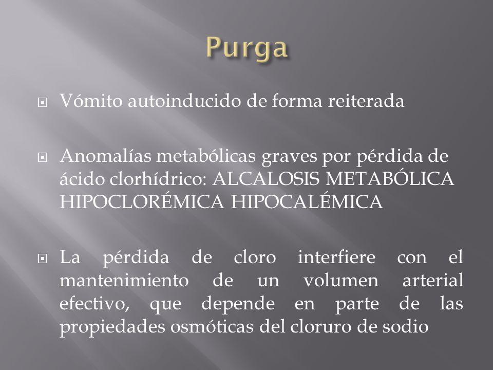 Vómito autoinducido de forma reiterada Anomalías metabólicas graves por pérdida de ácido clorhídrico: ALCALOSIS METABÓLICA HIPOCLORÉMICA HIPOCALÉMICA