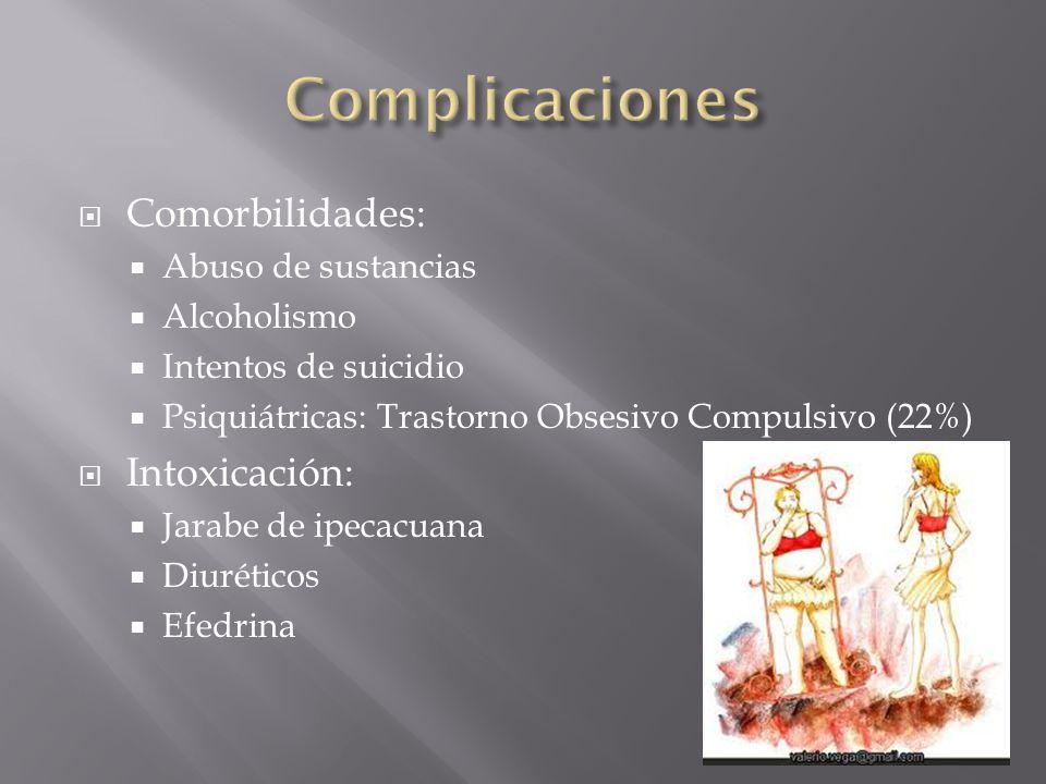 Comorbilidades: Abuso de sustancias Alcoholismo Intentos de suicidio Psiquiátricas: Trastorno Obsesivo Compulsivo (22%) Intoxicación: Jarabe de ipecac