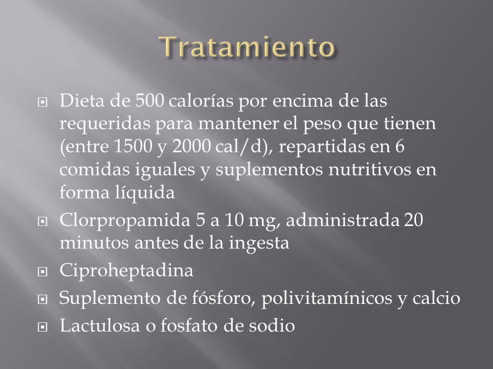 Dieta de 500 calorías por encima de las requeridas para mantener el peso que tienen (entre 1500 y 2000 cal/d), repartidas en 6 comidas iguales y suple