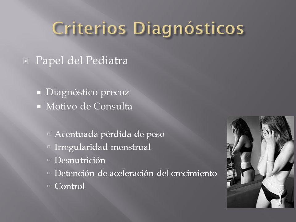 Papel del Pediatra Diagnóstico precoz Motivo de Consulta Acentuada pérdida de peso Irregularidad menstrual Desnutrición Detención de aceleración del c