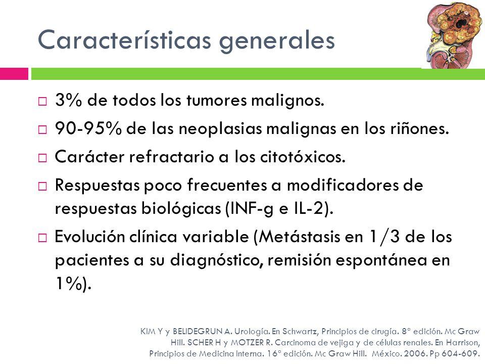 Características generales KIM Y y BELIDEGRUN A. Urología. En Schwartz, Principios de cirugía. 8ª edición. Mc Graw Hill. SCHER H y MOTZER R. Carcinoma