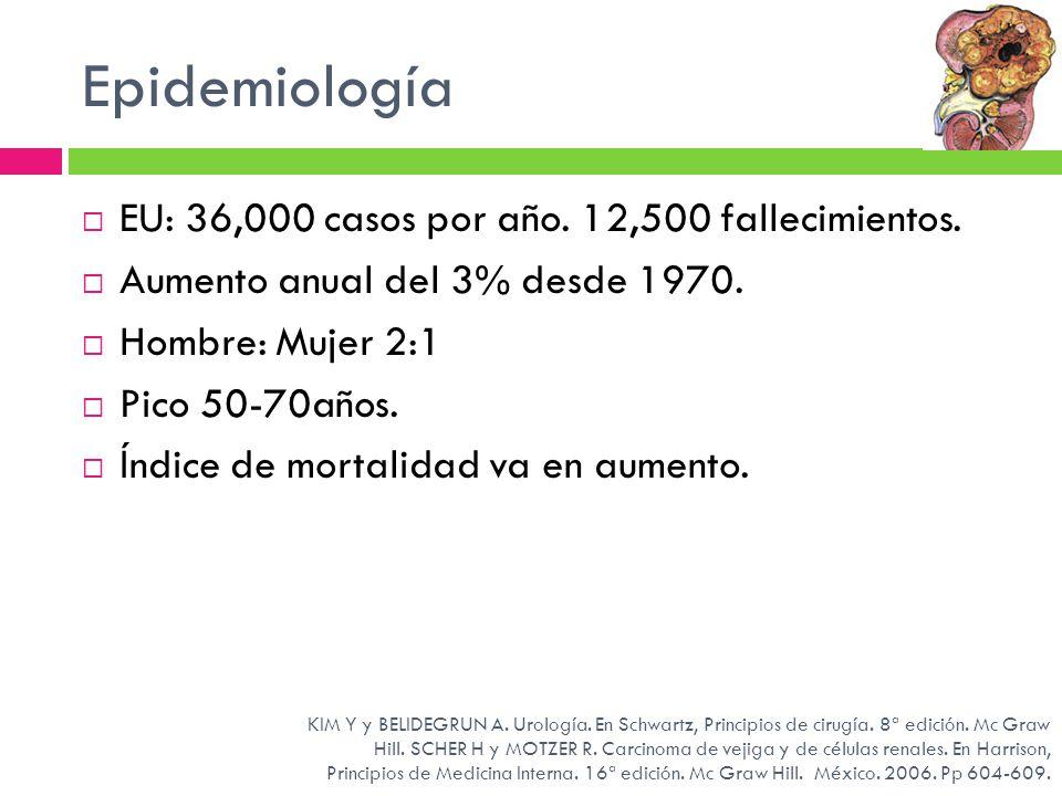 Epidemiología EU: 36,000 casos por año. 12,500 fallecimientos. Aumento anual del 3% desde 1970. Hombre: Mujer 2:1 Pico 50-70años. Índice de mortalidad