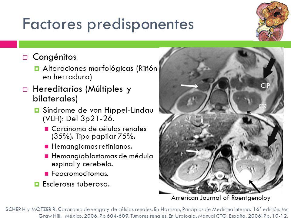 Factores predisponentes Congénitos Alteraciones morfológicas (Riñón en herradura) Hereditarios (Múltiples y bilaterales) Síndrome de von Hippel-Lindau