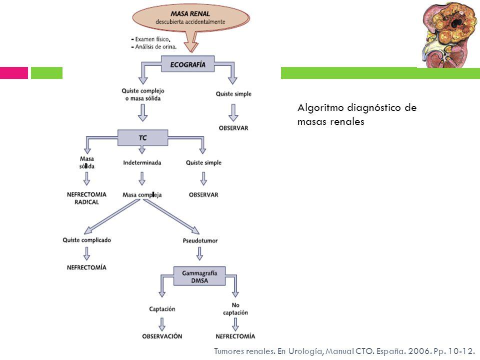 Algoritmo diagnóstico de masas renales