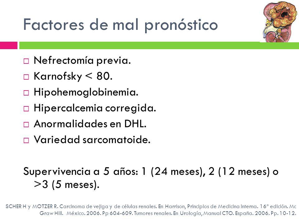 Factores de mal pronóstico Nefrectomía previa. Karnofsky < 80. Hipohemoglobinemia. Hipercalcemia corregida. Anormalidades en DHL. Variedad sarcomatoid