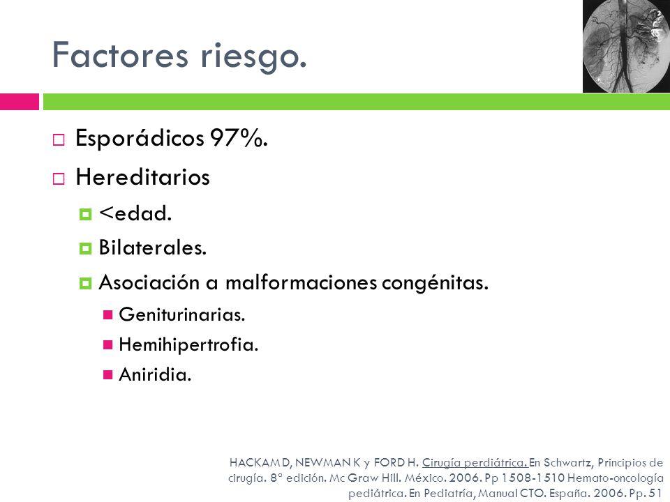 Factores riesgo. Esporádicos 97%. Hereditarios <edad. Bilaterales. Asociación a malformaciones congénitas. Geniturinarias. Hemihipertrofia. Aniridia.