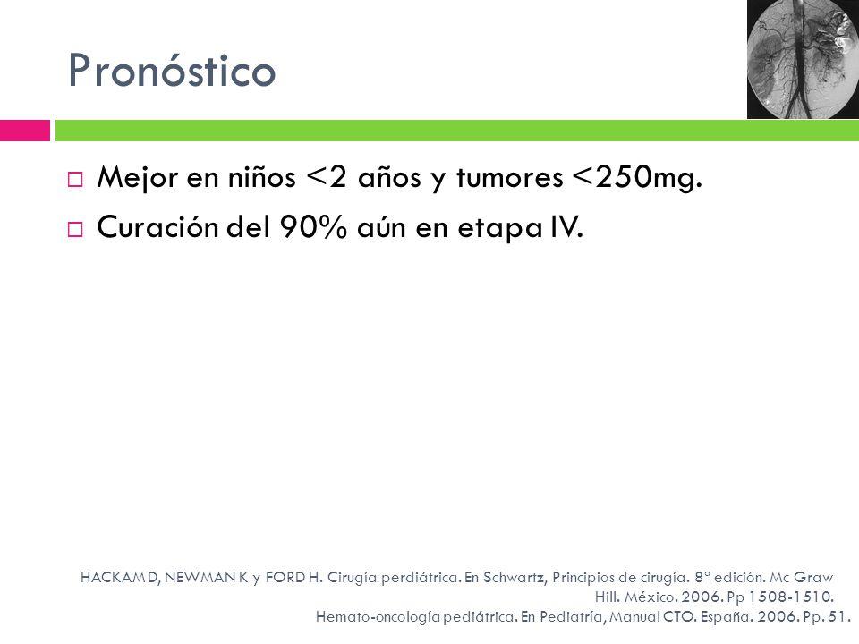 Pronóstico Mejor en niños <2 años y tumores <250mg. Curación del 90% aún en etapa IV. Hemato-oncología pediátrica. En Pediatría, Manual CTO. España. 2