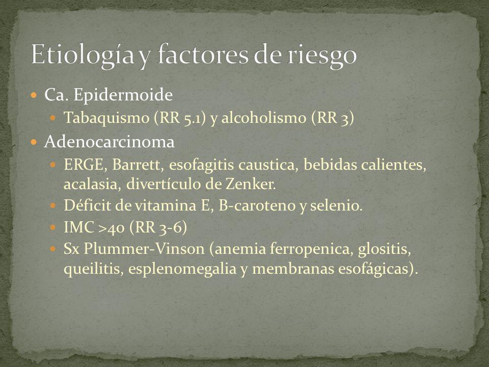 Ca. Epidermoide Tabaquismo (RR 5.1) y alcoholismo (RR 3) Adenocarcinoma ERGE, Barrett, esofagitis caustica, bebidas calientes, acalasia, divertículo d