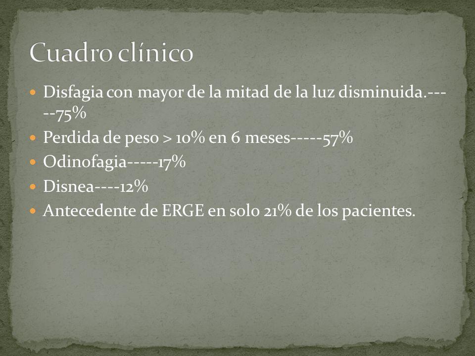 Disfagia con mayor de la mitad de la luz disminuida.--- --75% Perdida de peso > 10% en 6 meses-----57% Odinofagia-----17% Disnea----12% Antecedente de