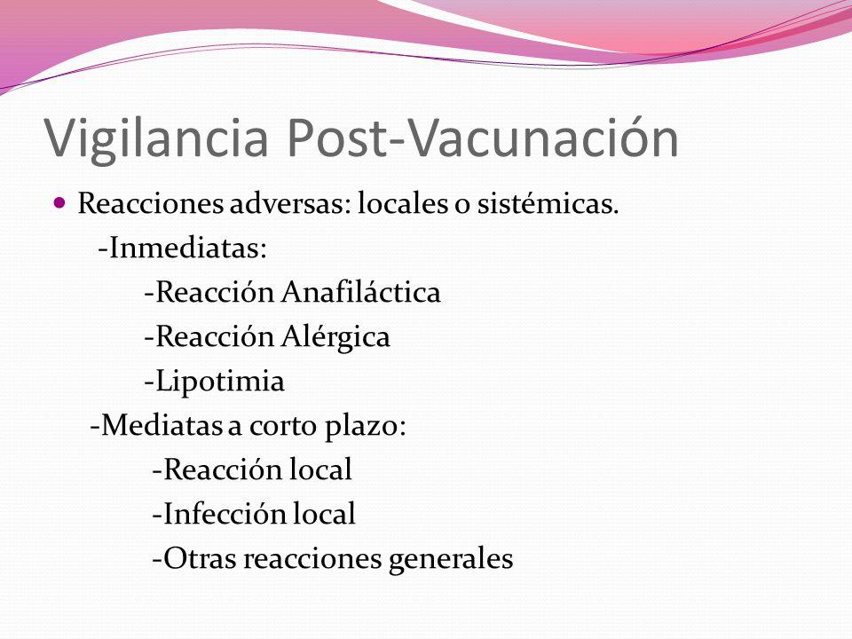 Vigilancia Post-Vacunación Reacciones adversas: locales o sistémicas. -Inmediatas: -Reacción Anafiláctica -Reacción Alérgica -Lipotimia -Mediatas a co