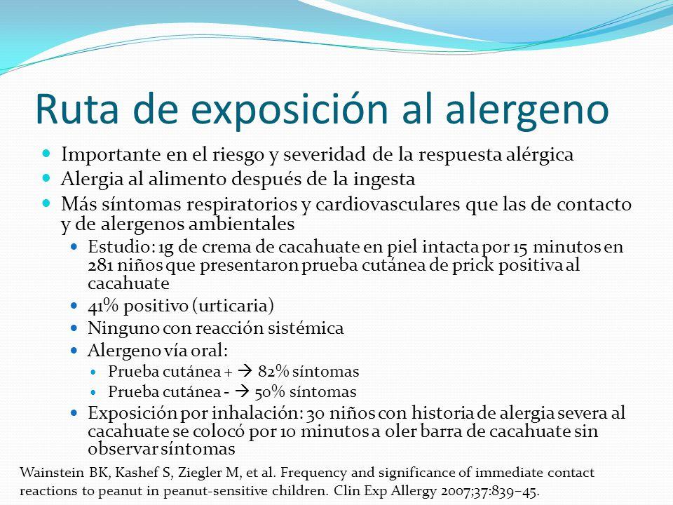 Ruta de exposición al alergeno Importante en el riesgo y severidad de la respuesta alérgica Alergia al alimento después de la ingesta Más síntomas res
