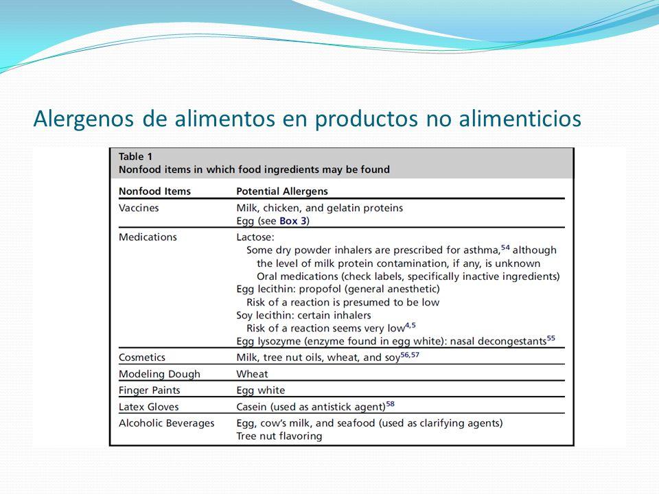 Alergenos de alimentos en productos no alimenticios