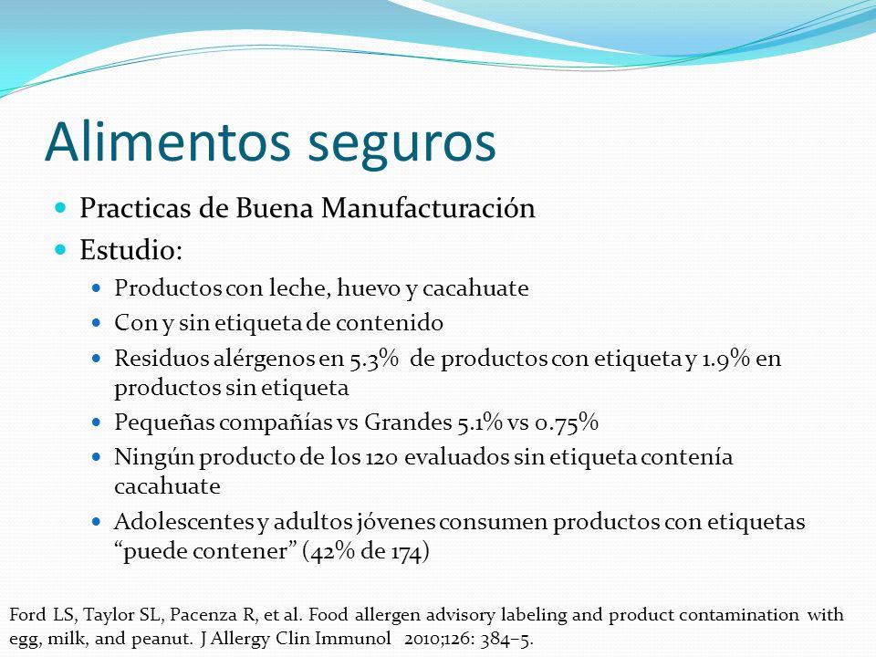 Alimentos seguros Practicas de Buena Manufacturación Estudio: Productos con leche, huevo y cacahuate Con y sin etiqueta de contenido Residuos alérgeno