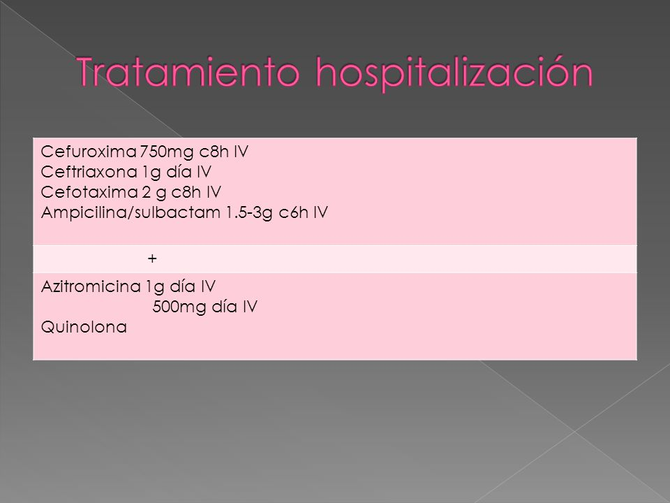 Cefuroxima 750mg c8h IV Ceftriaxona 1g día IV Cefotaxima 2 g c8h IV Ampicilina/sulbactam 1.5-3g c6h IV + Azitromicina 1g día IV 500mg día IV Quinolona